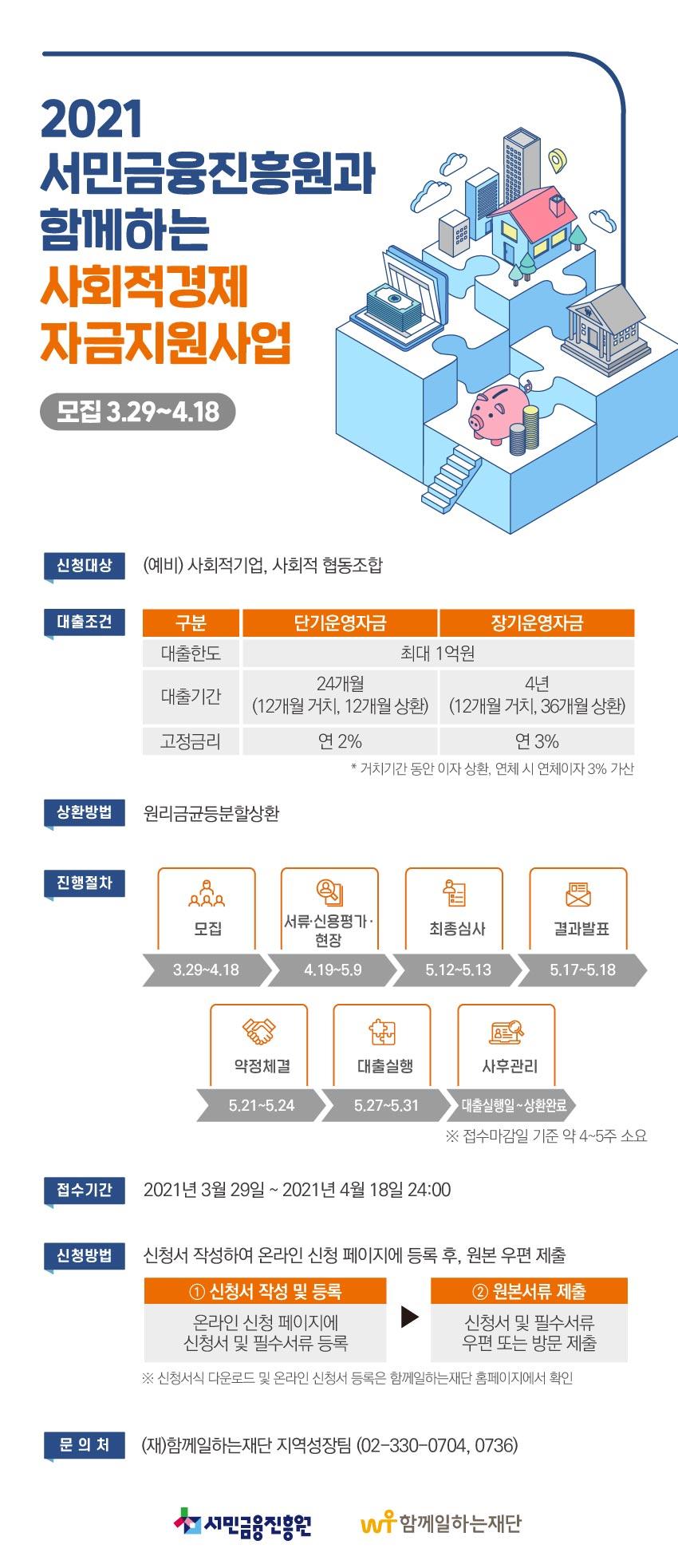 함께일하는재단_2020-서민금융진흥원과-함께하는-사회적경제-자금지원사업_웹포스터_최종.jpg